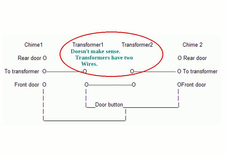 diagramcu?resize\\\\\\\=665%2C451 wired doorbell instructions & omega doorbell instructions \\\& carlon dh852e wiring diagram at nearapp.co