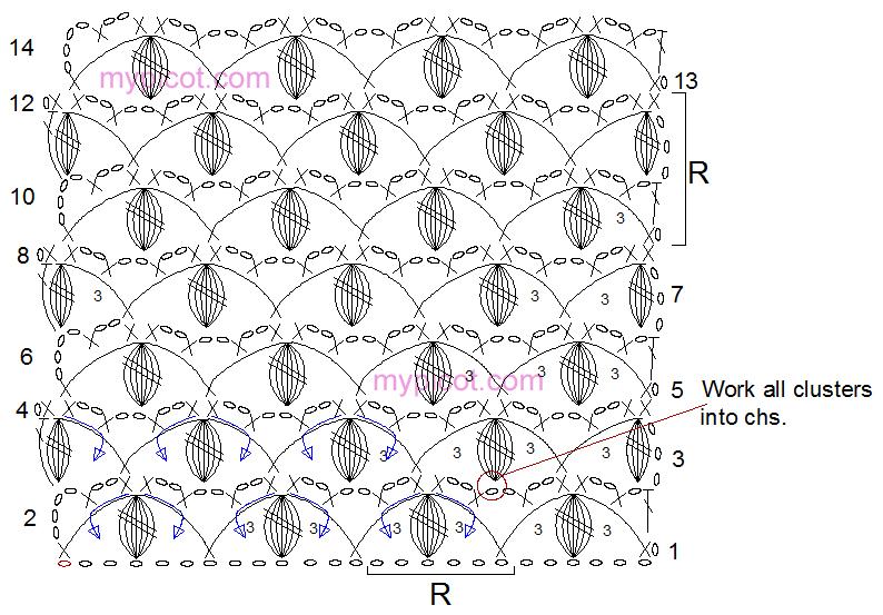 diagram of bobble stitch pattern