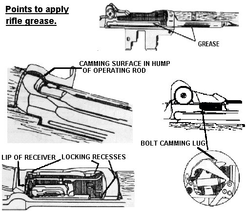 m1 rifle diagram how to understand electrical wiring diagrams army manual 22 cleaning the