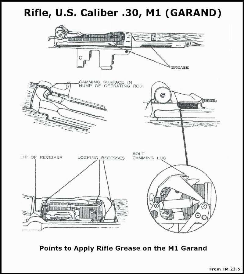 m1 rifle diagram 86 toyota pickup radio wiring garand grease points