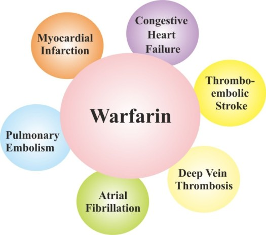 Warfarin-2-e1434044602543
