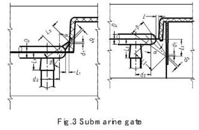 Submarine gate design