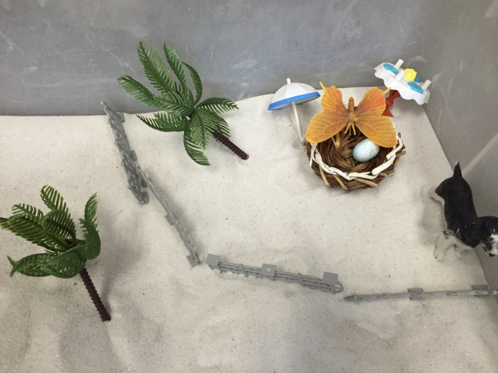 Sandplay Sand Tray Therapy Playtherapypage