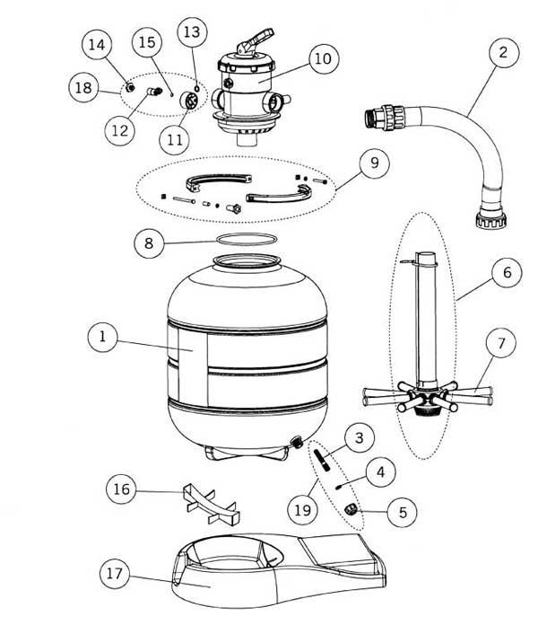 Astral Millenium Top Mount Sand Filter Parts,Sena Pump
