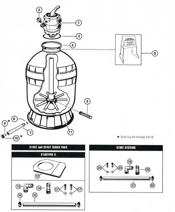 Hayward S190T, S245T Sand Filter Parts Diagram