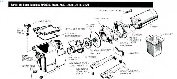 Hawyard Super Pump Parts Diagram, MyPool