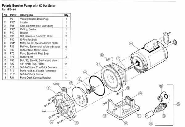 Polaris PB4-60 Booster Pump Parts Diagram