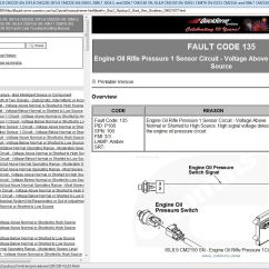 Cummins N14 Celect Plus Wiring Diagram Ibanez Rg560 Ecm Somurich