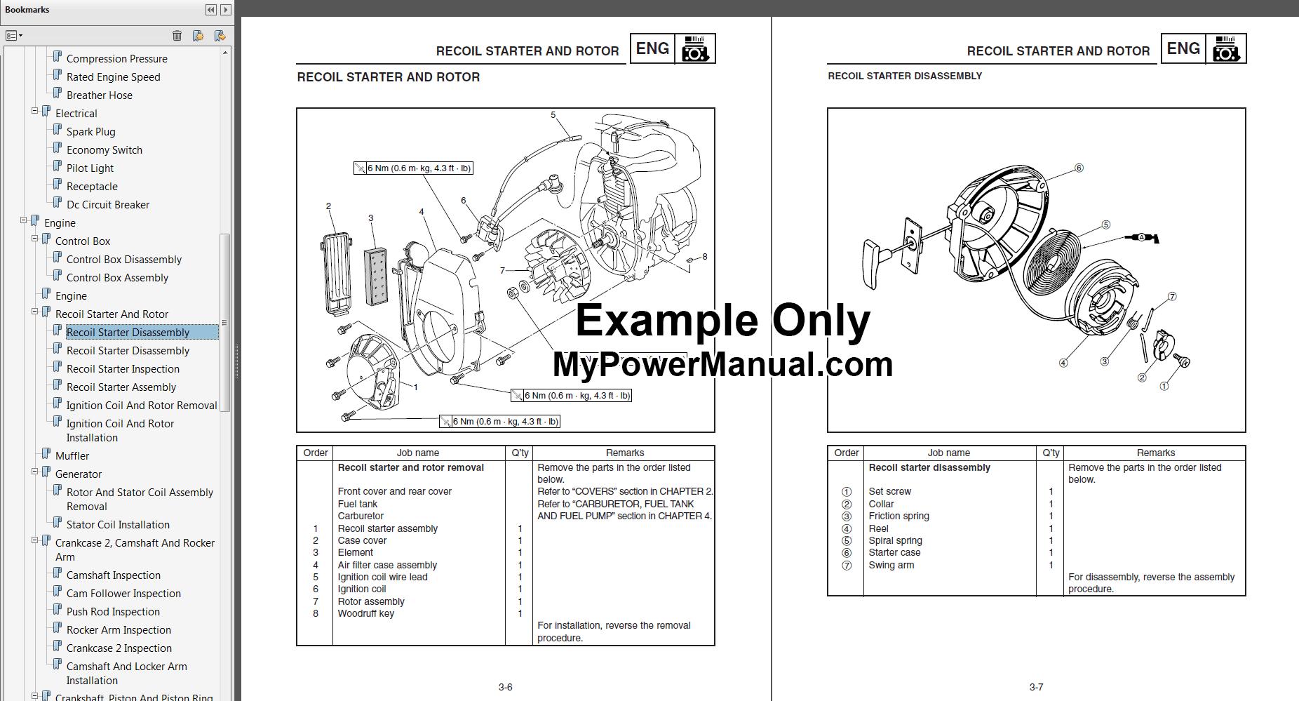 Yamaha EF1600, EF2600, YG2600 Generator Service Manual