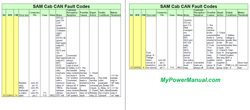 small resolution of freightliner cascadia can fault codes free download