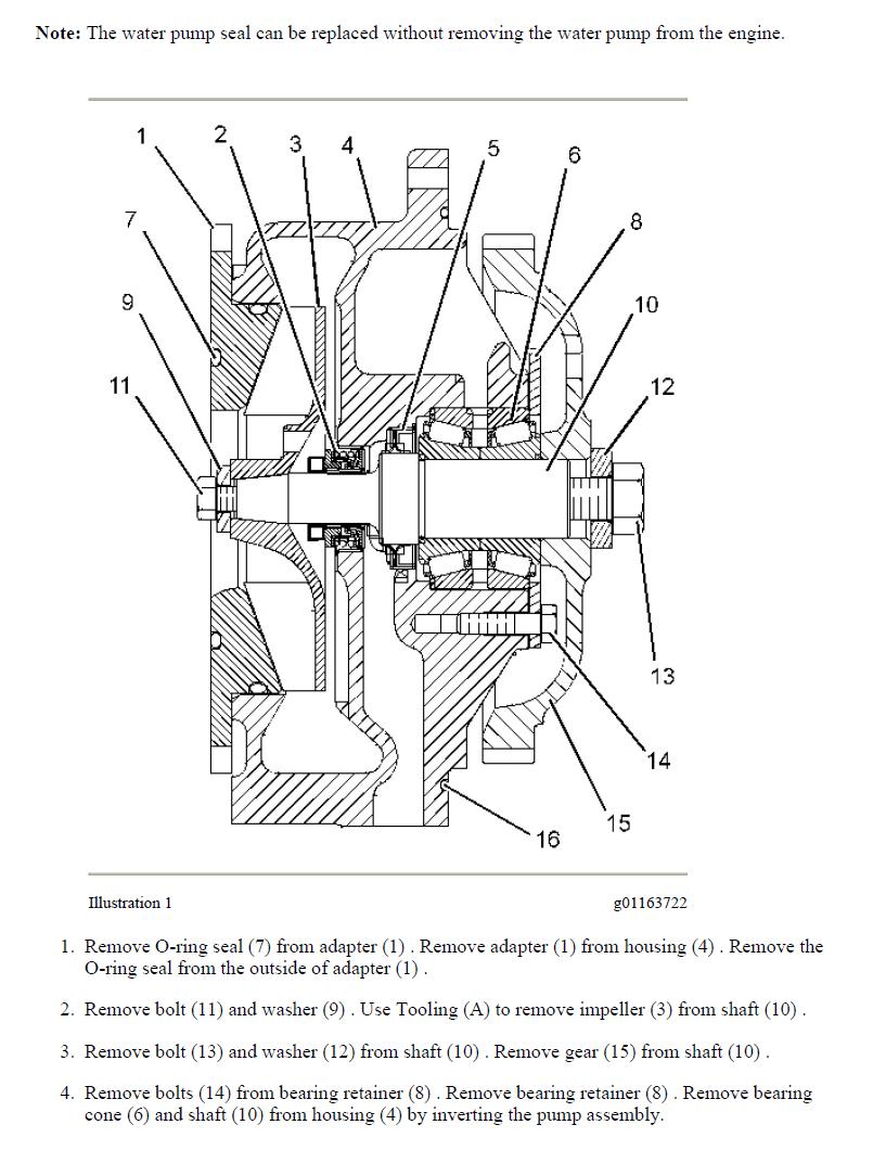 Caterpillar 3406E 5EK Engine Complete Service Manual | MyPowerManual