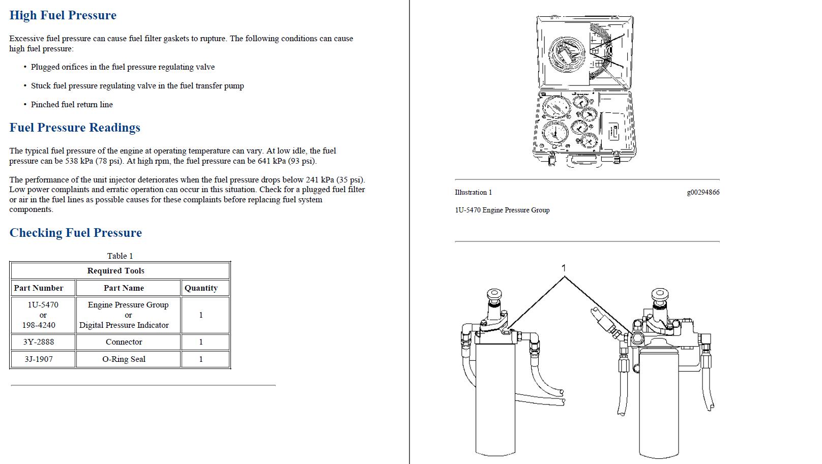 Caterpillar C15 MXS Truck Engine Complete Shop Service Manual