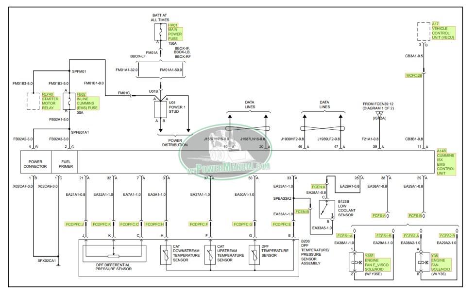 volvo truck wiring diagram download sample