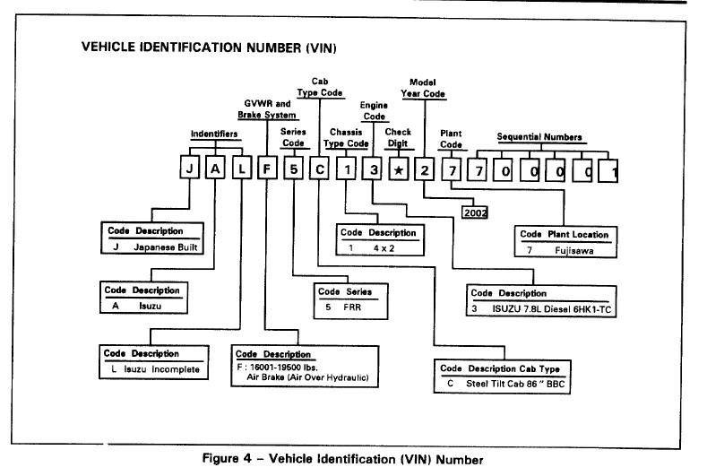 1997-2004 Isuzu FRR, Chevy WT5500 Truck Service Manual
