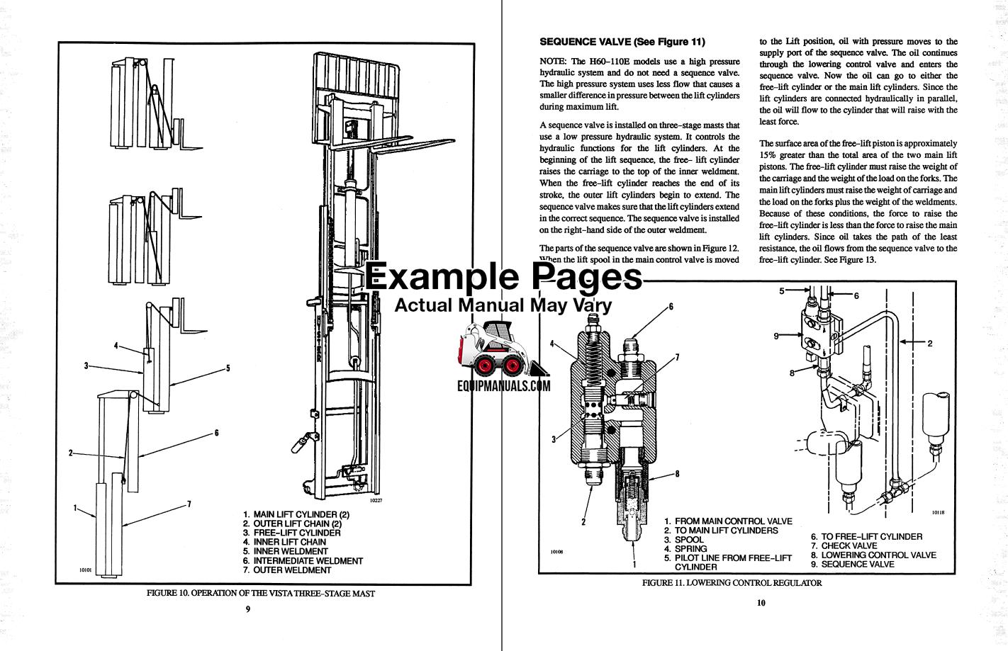 Hyster S30E, S40E, S50E, S60ES Forklift Service Manual