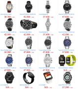 Watches Price in Pakistan Expensive Models Companies