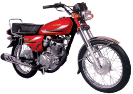 Hero RF 125 Model 2018 Price in Pakistan Specs Shape Mileage Overview Features and Pictures