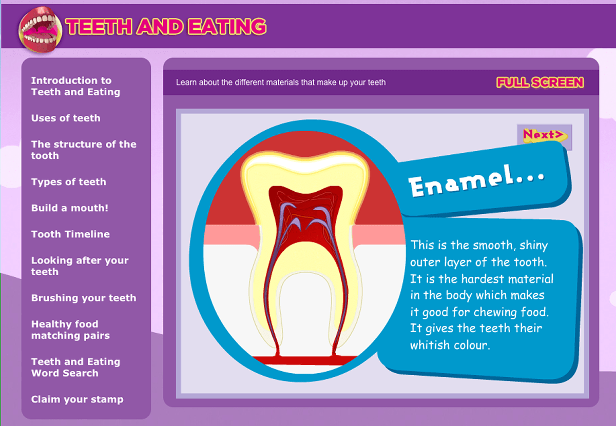 The Human Body: Teeth and Eating