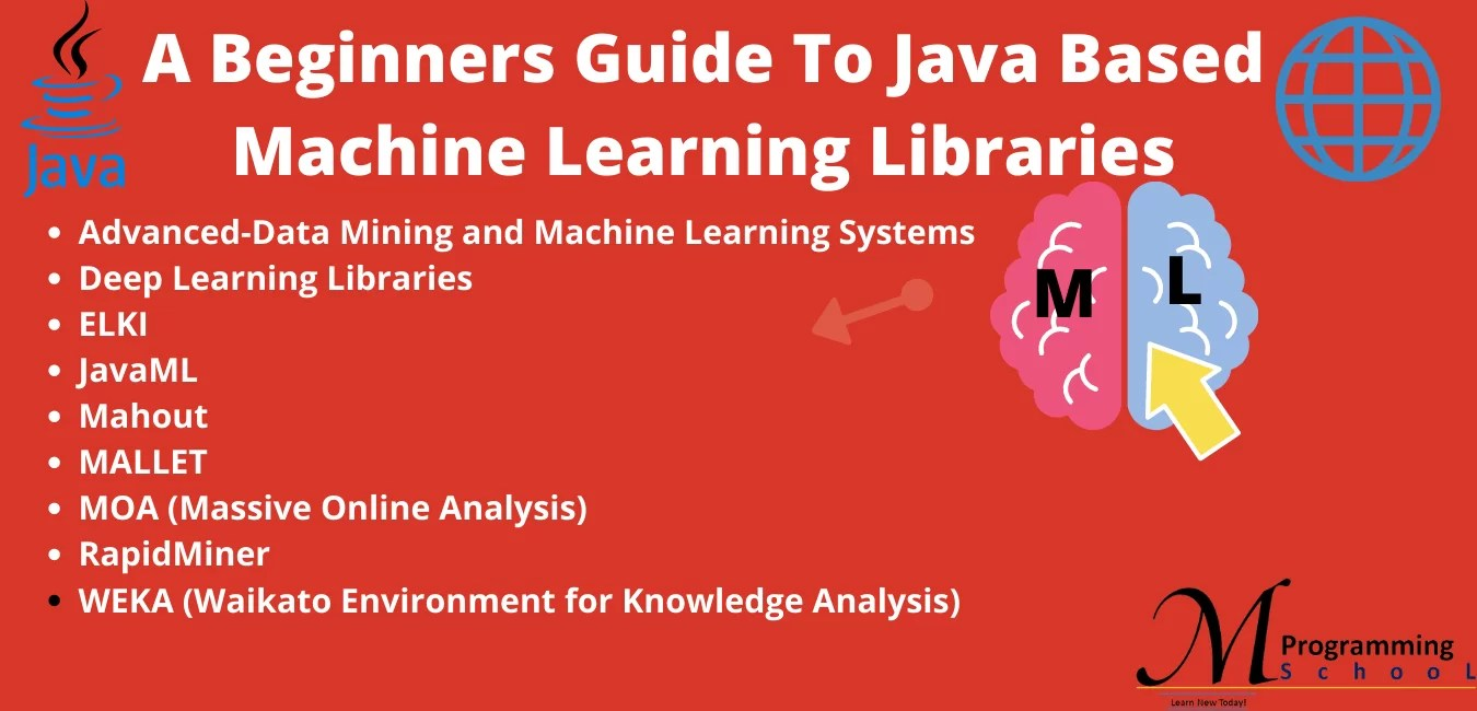 A Beginners Guide To Java Based Machine Learning Libraries