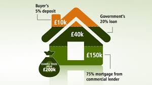 New Help to Buy scheme may not be much use to first-time buyers as property prices continue to rise