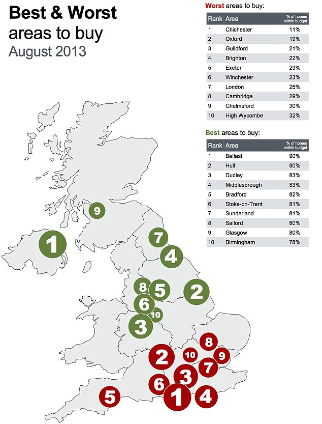 Best Places For UK Property Investment
