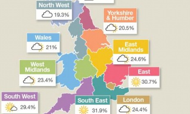 Future UK Property Price Predictions by Savills