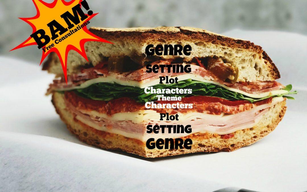 Compose your novel like a sandwich!