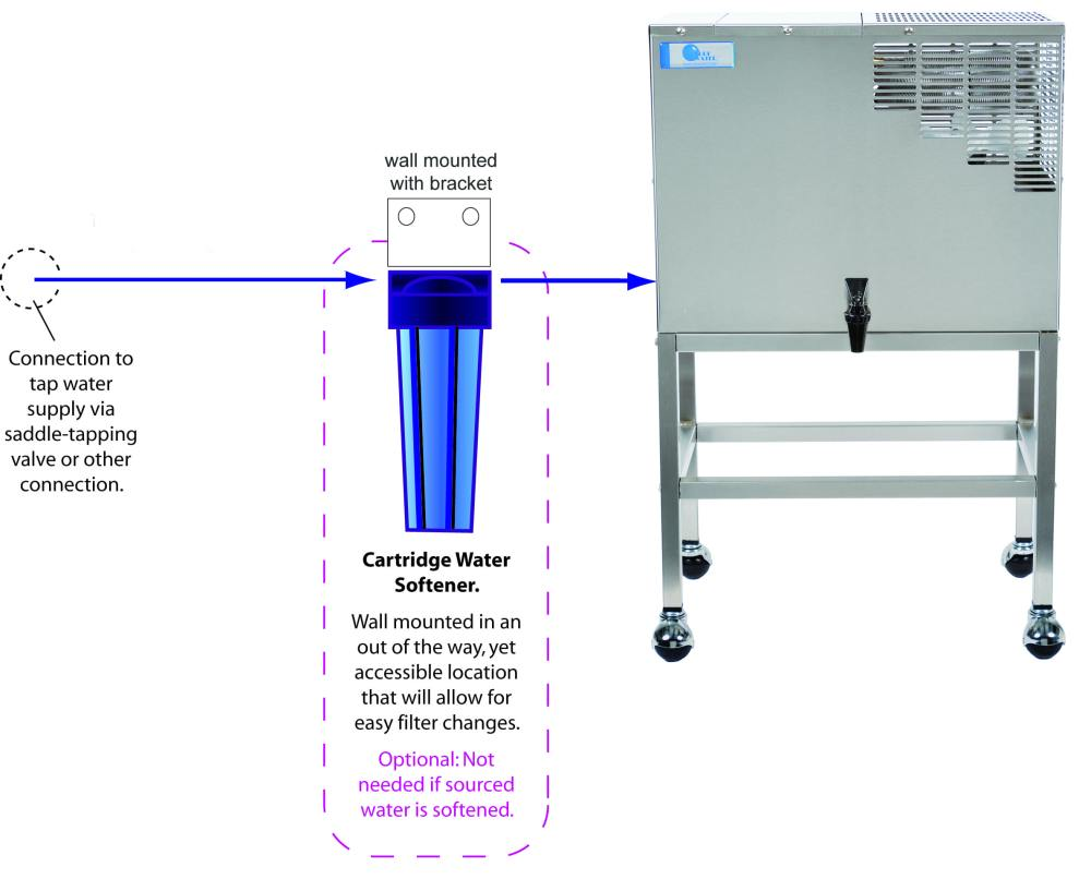 medium resolution of softener cartridge installation diagram