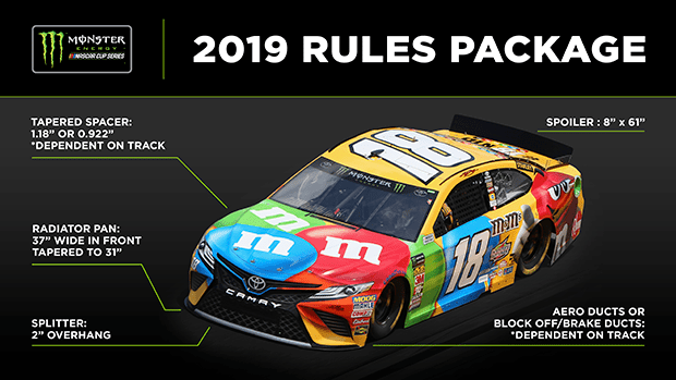 The following is a statement from New Hampshire Motor Speedway Executive Vice President and General Manager David McGrath on the 2019 NASCAR rules package: