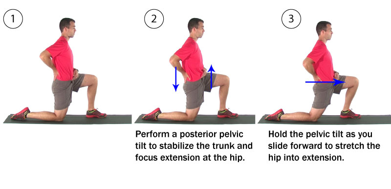 Image result for hip flexor stretch posterior pelvic tilt