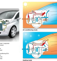 diagram of zoe climate control system image renault  [ 1442 x 1000 Pixel ]
