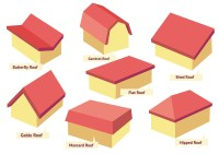 ROOF SHAPES AND STYLES