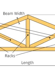 also roof truss calculator rh myrooff