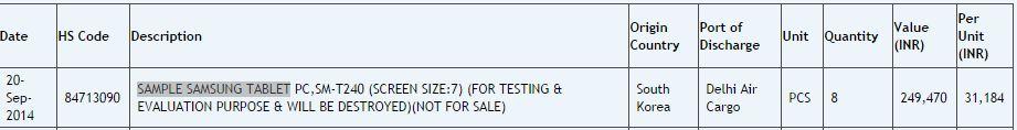 Unannounced 7-inch Samsung Tablet (Model:SM-T240) appears in Zauba database