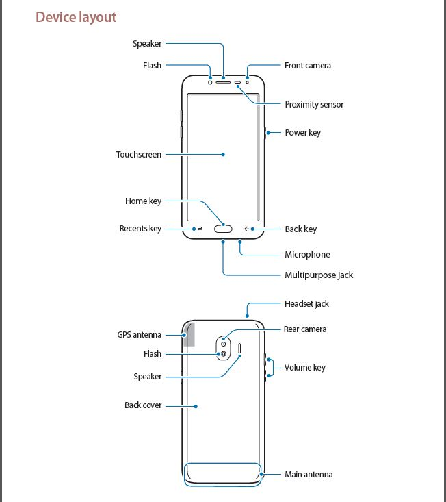 Samsung Galaxy J2 (2018) User Manual gets listed on the