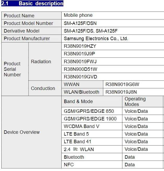 Samsung Galaxy A12 Frequency Bands and Network Compatibility