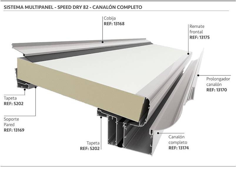 Panel Sndwich de Aluminio  panel sandwich Catalogo MySarra