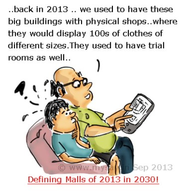 malls in 2030 cartoon,ebay.in blogging contest,mysay.in,