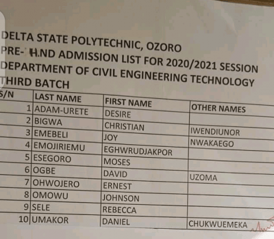 Delta State Poly, Ozoro Pre-HND 3rd batch admission list, 2020/2021