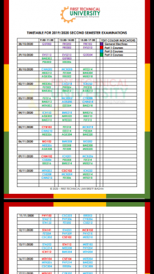 First tech-U Ibadan second semester examination time table