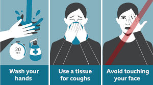 What You Should Do to Prevent Coronavirus