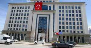 2017 Government Of Turkey Undergraduate Scholarships