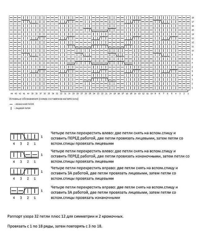 Schema di maglieria in stile Araniano