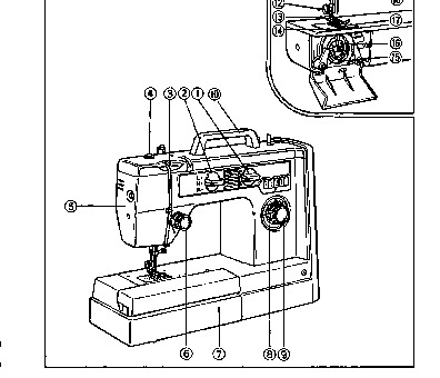 Brother vx-710 Sewing Machine Instruction Manual for