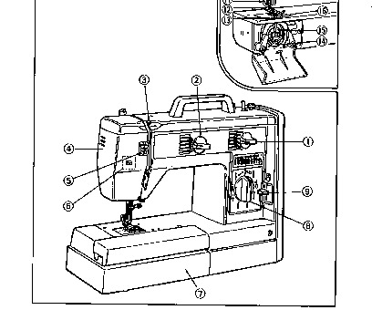 Brother vx-760 Sewing Machine Instruction Manual for
