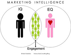 social media emotional intelligence