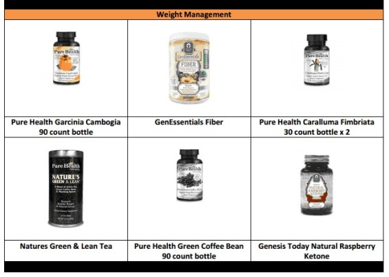Pure Health Weight Management