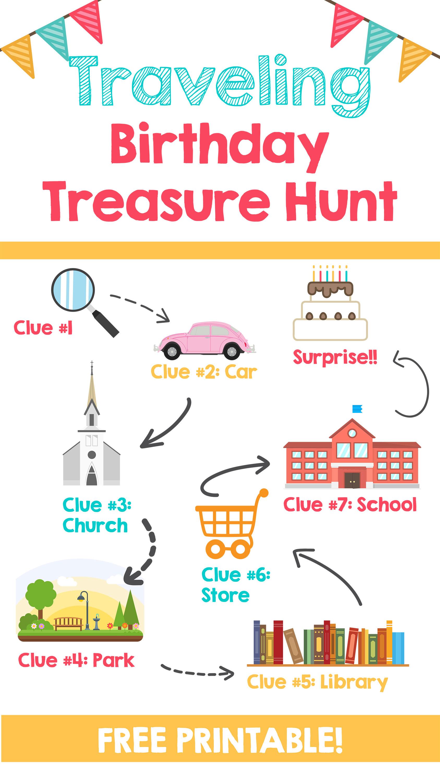 photo relating to Printable Treasure Hunt Clues identify No cost Touring Birthday Treasure Hunt Printable My Foolish