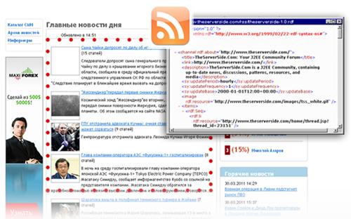 Rssгенератор Создайте Rssfeed для сайта, с возможностью