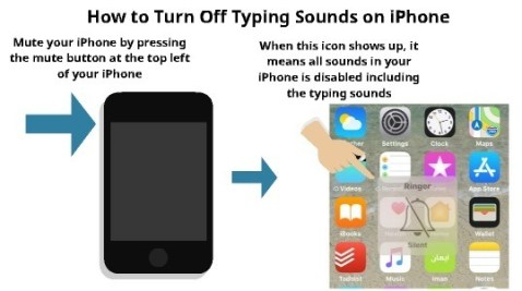 How to turn off typing sounds on iPhone 4